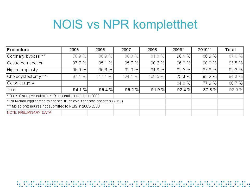 NOIS vs NPR kompletthet