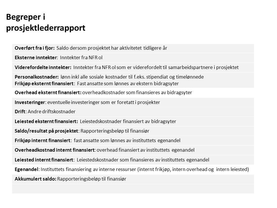 Begreper i prosjektlederrapport Overført fra i fjor: Saldo dersom prosjektet har aktivitetet tidligere år Eksterne inntekter: Inntekter fra NFR ol Vid