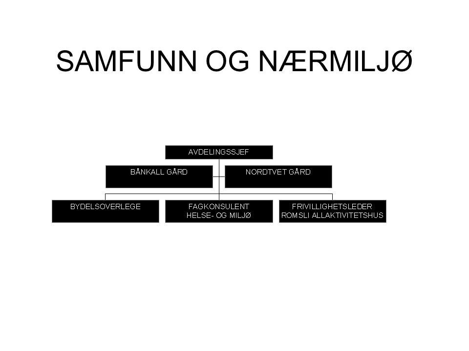 SAMFUNN OG NÆRMILJØ