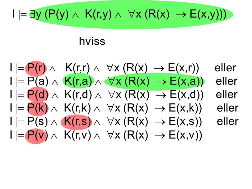  I   y (P(y)  K(r,y)   x (R(x)  E(x,y))) hviss I  P(r)  K(r,r)   x (R(x)  E(x,r)) eller I  P(a)  K(r,a)   x (R(x)  E(x,a)) eller I  P(d)  K(r,d)   x (R(x)  E(x,d)) eller I  P(k)  K(r,k)   x (R(x)  E(x,k)) eller I  P(s)  K(r,s)   x (R(x)  E(x,s)) eller I  P(v)  K(r,v)   x (R(x)  E(x,v))