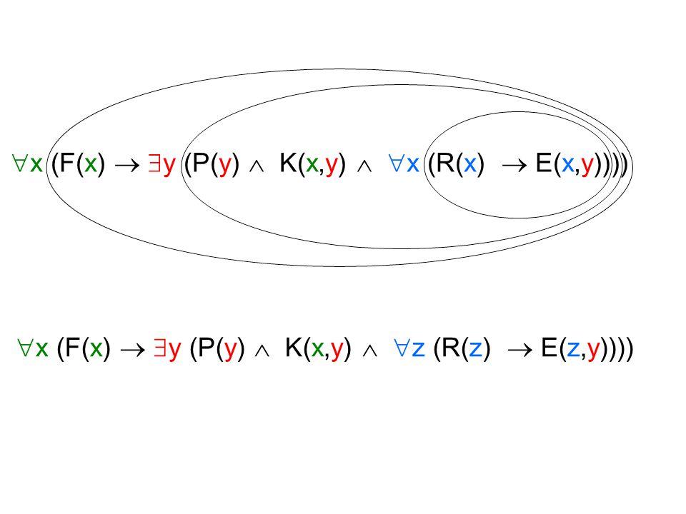 x (F(x)   y (P(y)  K(x,y)   x (R(x)  E(x,y))))  x (F(x)   y (P(y)  K(x,y)   z (R(z)  E(z,y))))
