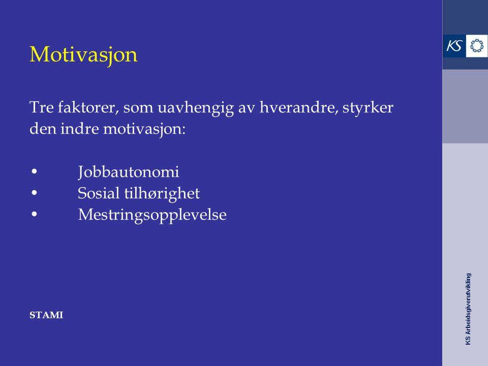 KS Arbeidsgiverutvikling Motivasjon Tre faktorer, som uavhengig av hverandre, styrker den indre motivasjon: Jobbautonomi Sosial tilhørighet Mestringso