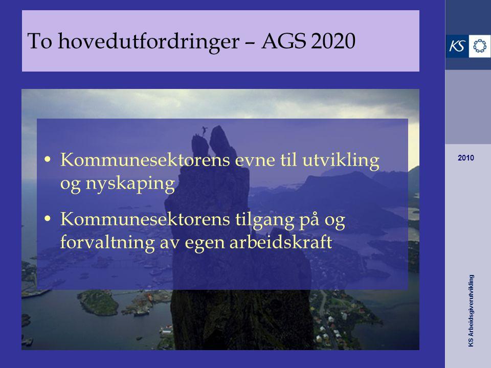 KS Arbeidsgiverutvikling Velferdsteknologi på dagsorden.