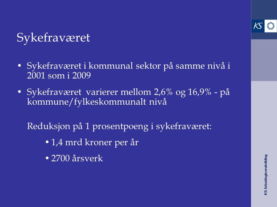 KS Arbeidsgiverutvikling Nesset kommune – fra 10 til 6 En fortelling om utviklingsarbeid 3076 innbyggere Nær Molde Ny rådmann i 2005 Ordfører fra Høyre Kraftinntekter – Mardøla