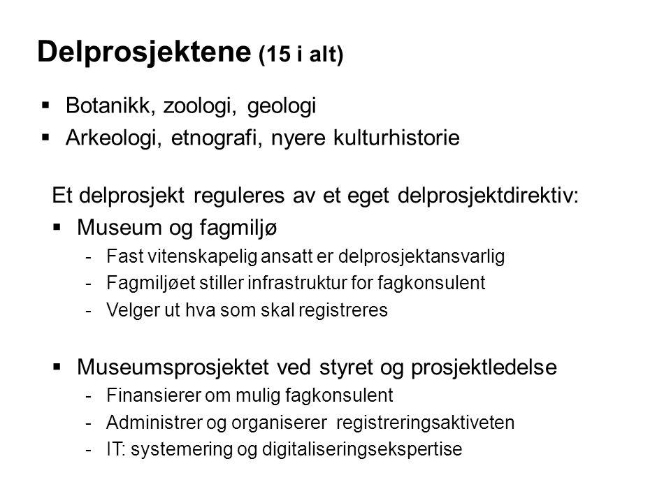 120 personer på tiltak pr 2003  På museene  Kongsvinger  Flisa  Kringsjå  Vardø  Kautokeino  Karasjok  Masi  Lakselv
