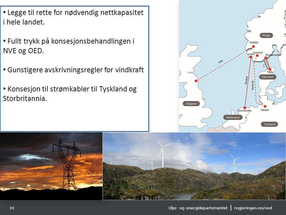 Norsk mal: To innholdsdeler - Sammenlikning Tips farger: OEDs fargepalett er lagt inn i malen og vil brukes automatisk i diagrammer og grafer 10 Legge til rette for nødvendig nettkapasitet i hele landet.