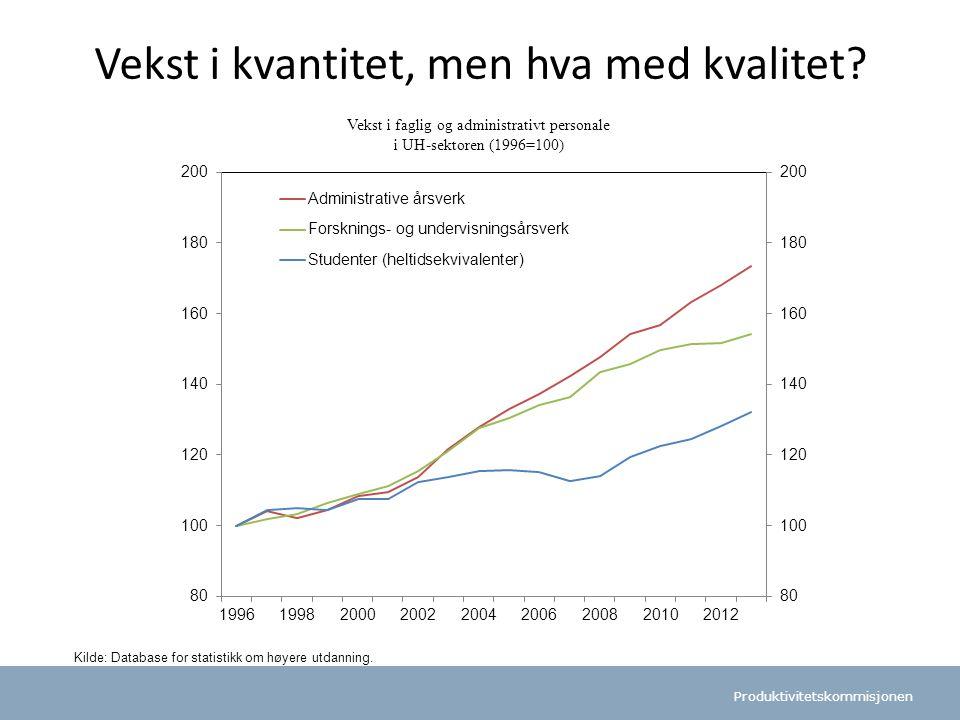 Produktivitetskommisjonen Vekst i faglig og administrativt personale i UH-sektoren (1996=100) Vekst i kvantitet, men hva med kvalitet.