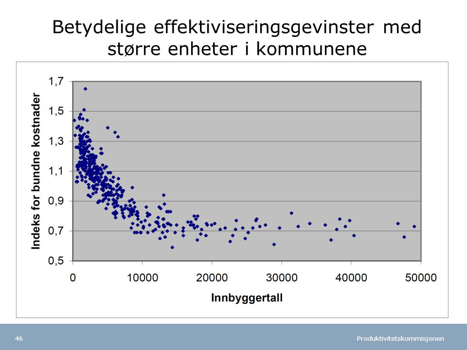 Produktivitetskommisjonen Norsk mal:Tekst med kulepunkter Tips bunntekst: For å få bort sidenummer, dato, samt redigere tittel på presentasjon: Klikk på Sett Inn -> Topp og bunntekst -> Huk av for ønsket tekst.