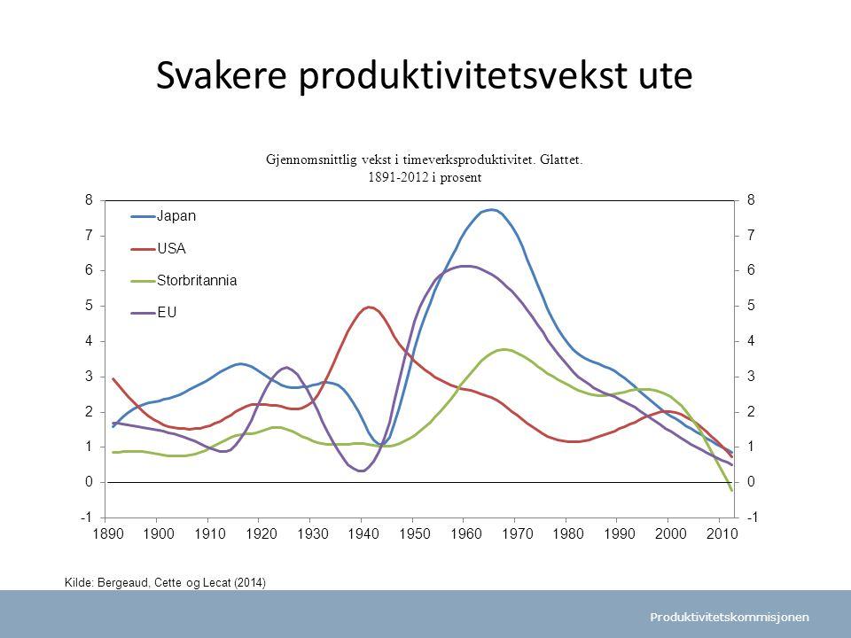 Produktivitetskommisjonen 26 Forskningsproduksjon i underkant av andre land målt etter antall siteringer Kilde: NIFU