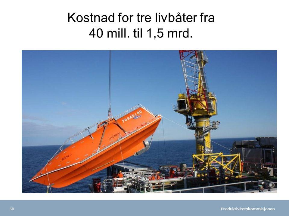 Produktivitetskommisjonen 50 Kostnad for tre livbåter fra 40 mill. til 1,5 mrd.