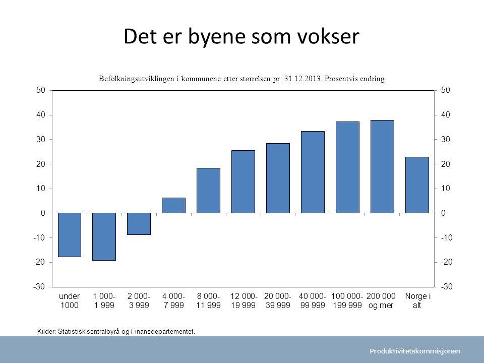 Produktivitetskommisjonen Befolkningsutviklingen i kommunene etter størrelsen pr 31.12.2013.