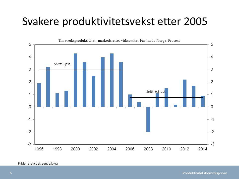 Produktivitetskommisjonen 37 Fra 800 mill. til 2,6 mrd. kroner Foto: Knut Opeide