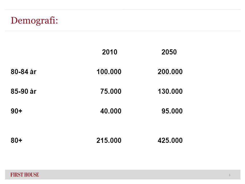 Demografi: 2010 2050 80-84 år100.000200.000 85-90 år 75.000130.000 90+ 40.000 95.000 80+215.000425.000 5