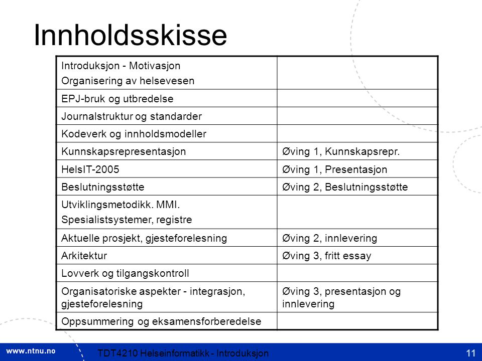11TDT4210 Helseinformatikk - Introduksjon Innholdsskisse Introduksjon - Motivasjon Organisering av helsevesen EPJ-bruk og utbredelse Journalstruktur og standarder Kodeverk og innholdsmodeller KunnskapsrepresentasjonØving 1, Kunnskapsrepr.
