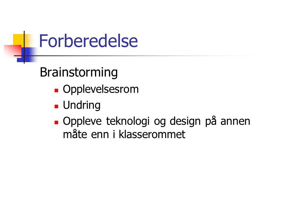 Forberedelse Brainstorming Utnytte tak, vegger og gulv Lite / ingen pulter Byggerom Primær målgruppe 4.