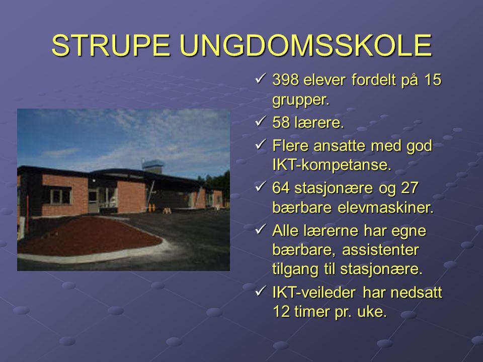 STRUPE UNGDOMSSKOLE 398 elever fordelt på 15 grupper.