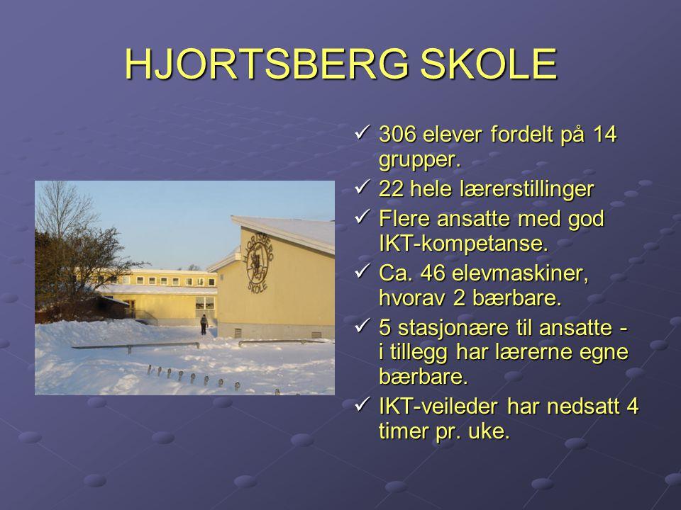 HJORTSBERG SKOLE 306 elever fordelt på 14 grupper.