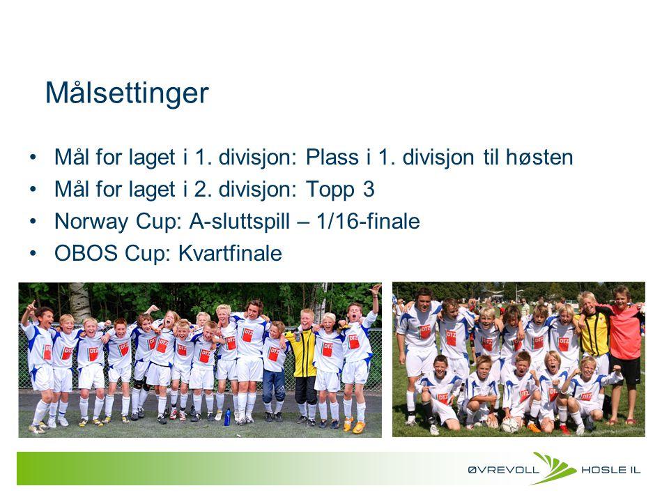 Målsettinger Mål for laget i 1.divisjon: Plass i 1.