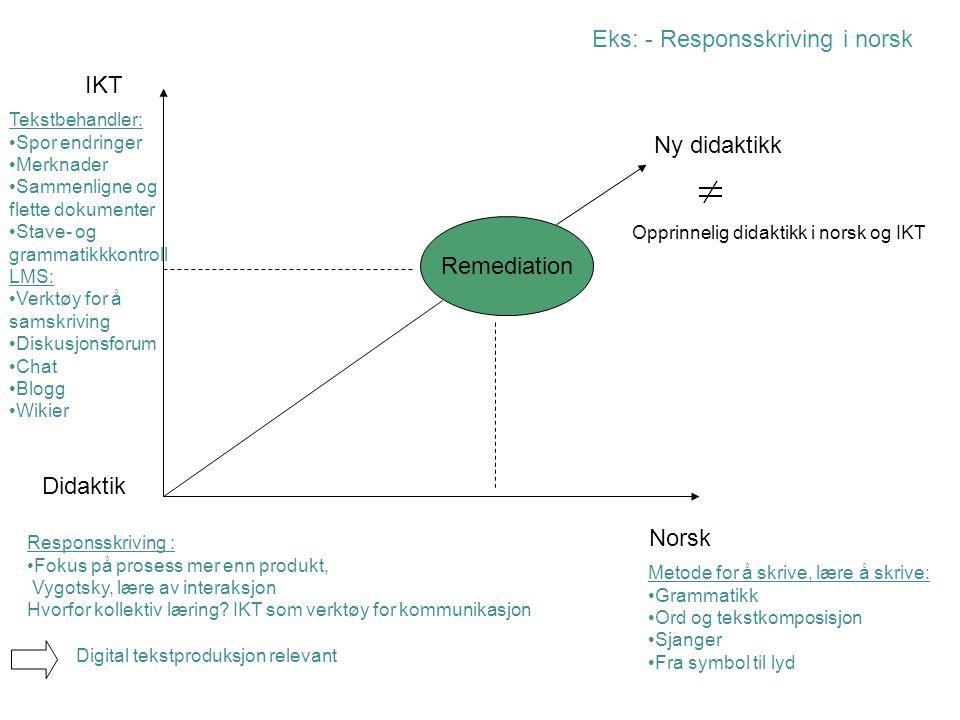Remediation IKT Norsk Didaktik Ny didaktikk Eks: - Responsskriving i norsk Tekstbehandler: Spor endringer Merknader Sammenligne og flette dokumenter S