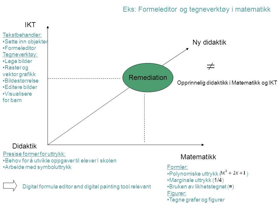 Remediation IKT Matematikk Didaktik Ny didaktik Eks: Formeleditor og tegneverktøy i matematikk Tekstbehandler: Sette inn objekter Formeleditor Tegneve