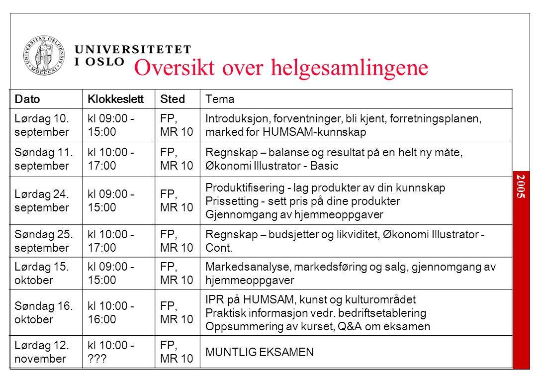 2005 Oversikt over helgesamlingene DatoKlokkeslettStedTema Lørdag 10. september kl 09:00 - 15:00 FP, MR 10 Introduksjon, forventninger, bli kjent, for