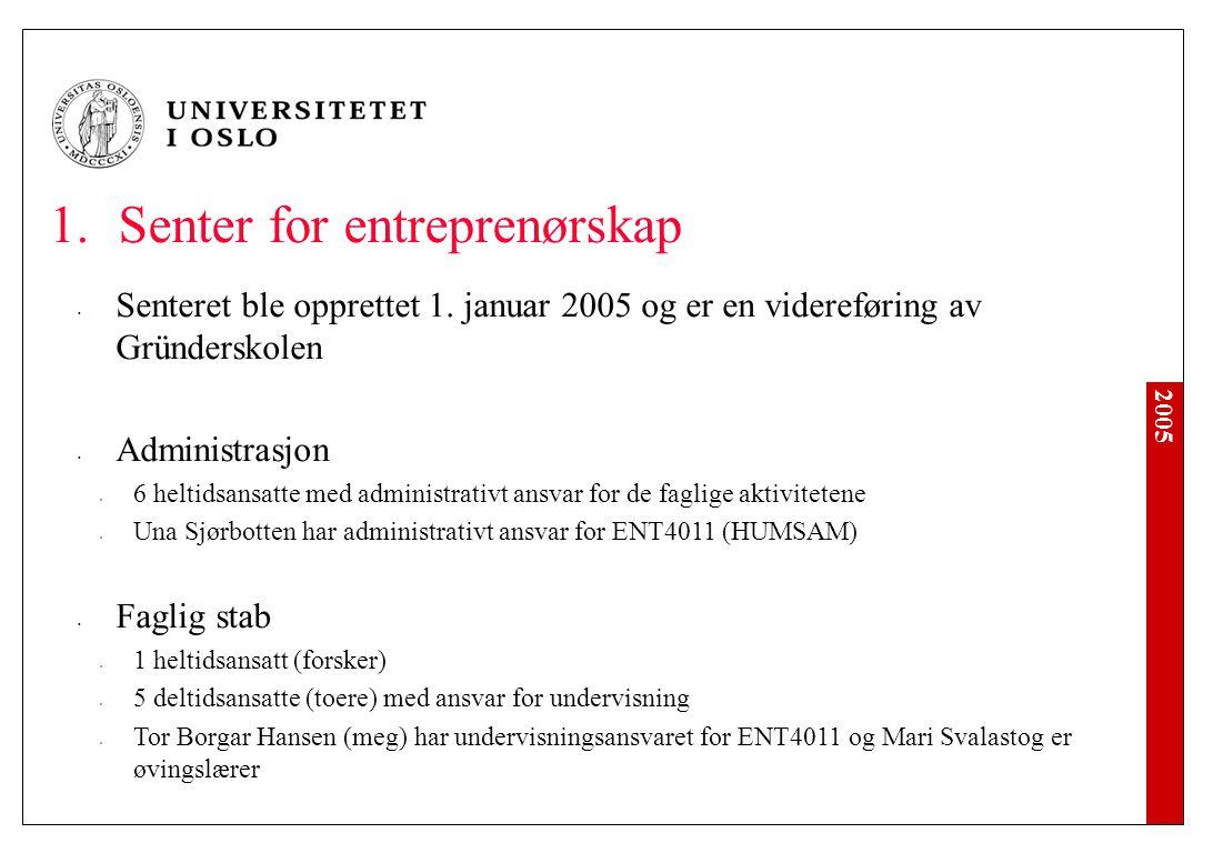 2005 1.Senter for entreprenørskap Senteret ble opprettet 1. januar 2005 og er en videreføring av Gründerskolen Administrasjon 6 heltidsansatte med adm