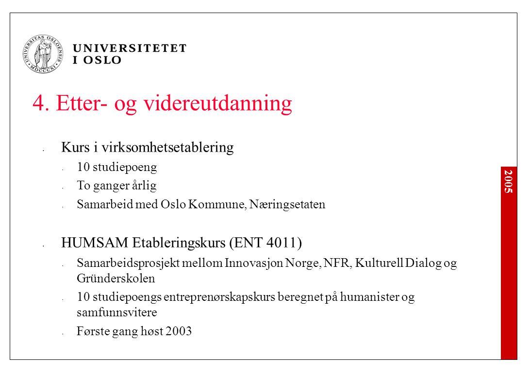 2005 4. Etter- og videreutdanning Kurs i virksomhetsetablering 10 studiepoeng To ganger årlig Samarbeid med Oslo Kommune, Næringsetaten HUMSAM Etabler