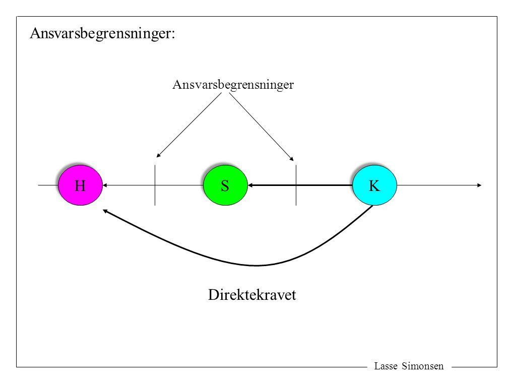 H H S S K K Direktekravet Ansvarsbegrensninger: Ansvarsbegrensninger Lasse Simonsen