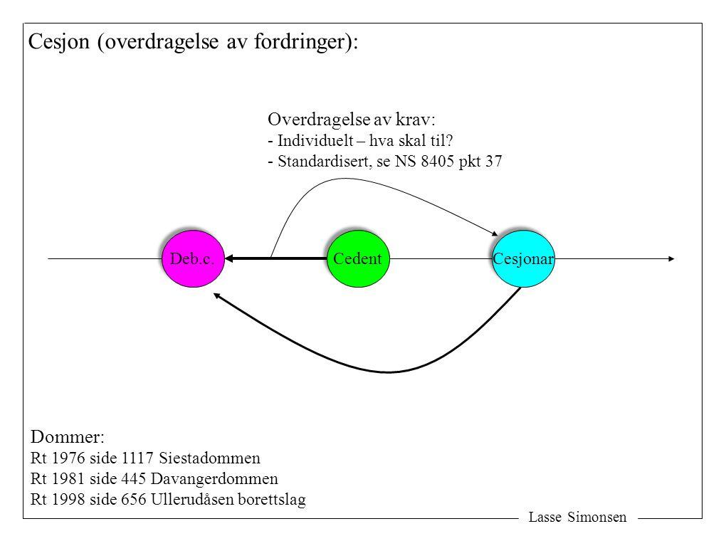 Lasse Simonsen Deb.c. Cedent Cesjonar Cesjon (overdragelse av fordringer): Overdragelse av krav: - Individuelt – hva skal til? - Standardisert, se NS