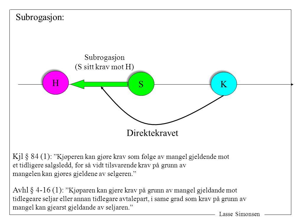 """Lasse Simonsen H H S S K K Direktekravet Subrogasjon (S sitt krav mot H) Subrogasjon: Avhl § 4-16 (1): """"Kjøparen kan gjere krav på grunn av mangel gje"""