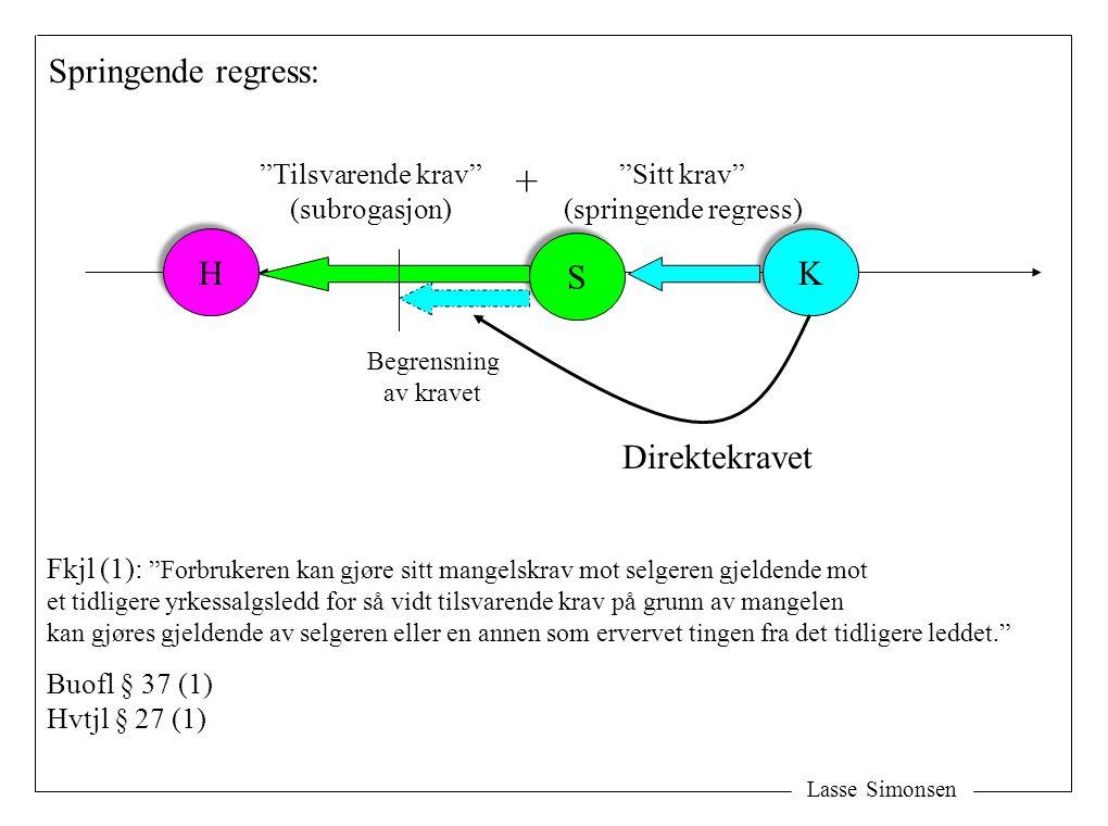 """Lasse Simonsen H H K K Direktekravet """"Sitt krav"""" (springende regress) """"Tilsvarende krav"""" (subrogasjon) Springende regress: + S S Begrensning av kravet"""