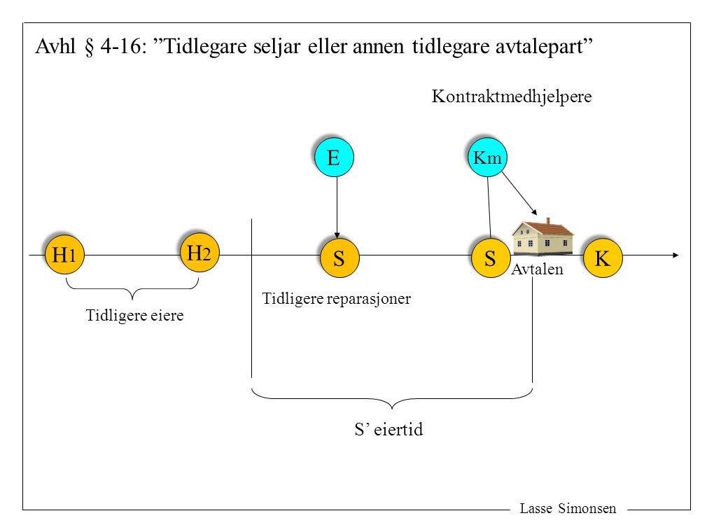 """Lasse Simonsen H1H1 H1H1 H2H2 H2H2 S S K K Kontraktmedhjelpere Km Avhl § 4-16: """"Tidlegare seljar eller annen tidlegare avtalepart"""" S S E E Avtalen Tid"""
