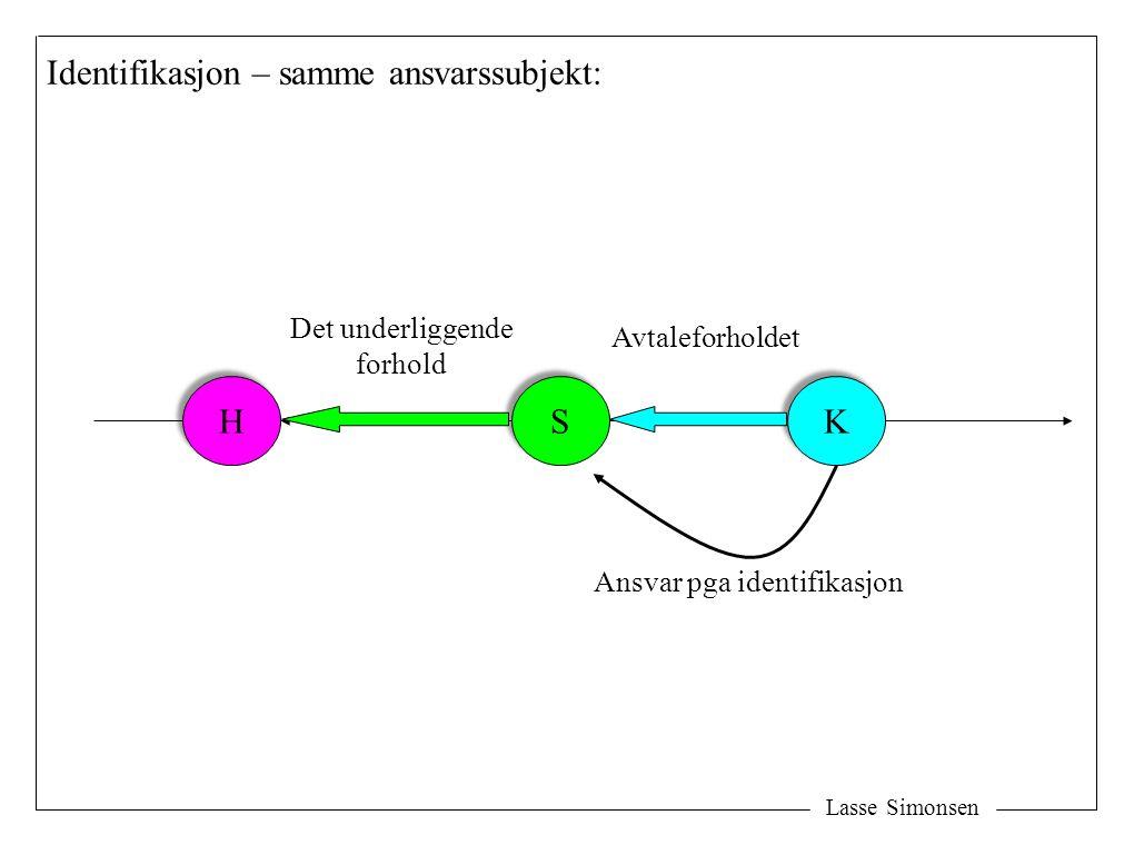Lasse Simonsen H H S S K K Heving: Y Betaling - 800 kr Restitusjon Betaling - 1.000 kr Restkrav - 200 kr Restitusjon = 800 kr Renter Nyttevederlag