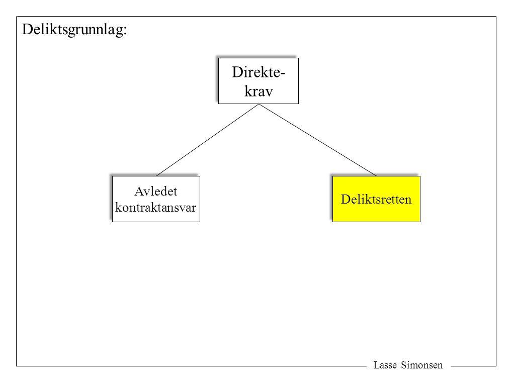 Lasse Simonsen H H S S K K Direktekravet Subrogasjon (S sitt krav mot H) Subrogasjon: Avhl § 4-16 (1): Kjøparen kan gjere krav på grunn av mangel gjeldande mot tidlegeare seljar eller annan tidlegare avtalepart, i same grad som krav på grunn av mangel kan gjearst gjeldande av seljaren. Kjl § 84 (1): Kjøperen kan gjøre krav som følge av mangel gjeldende mot et tidligere salgsledd, for så vidt tilsvarende krav på grunn av mangelen kan gjøres gjeldene av selgeren.
