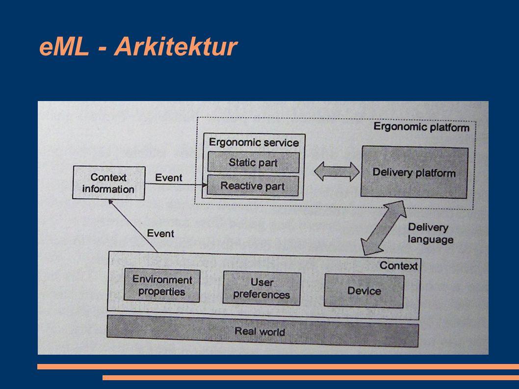 eML - Arkitektur
