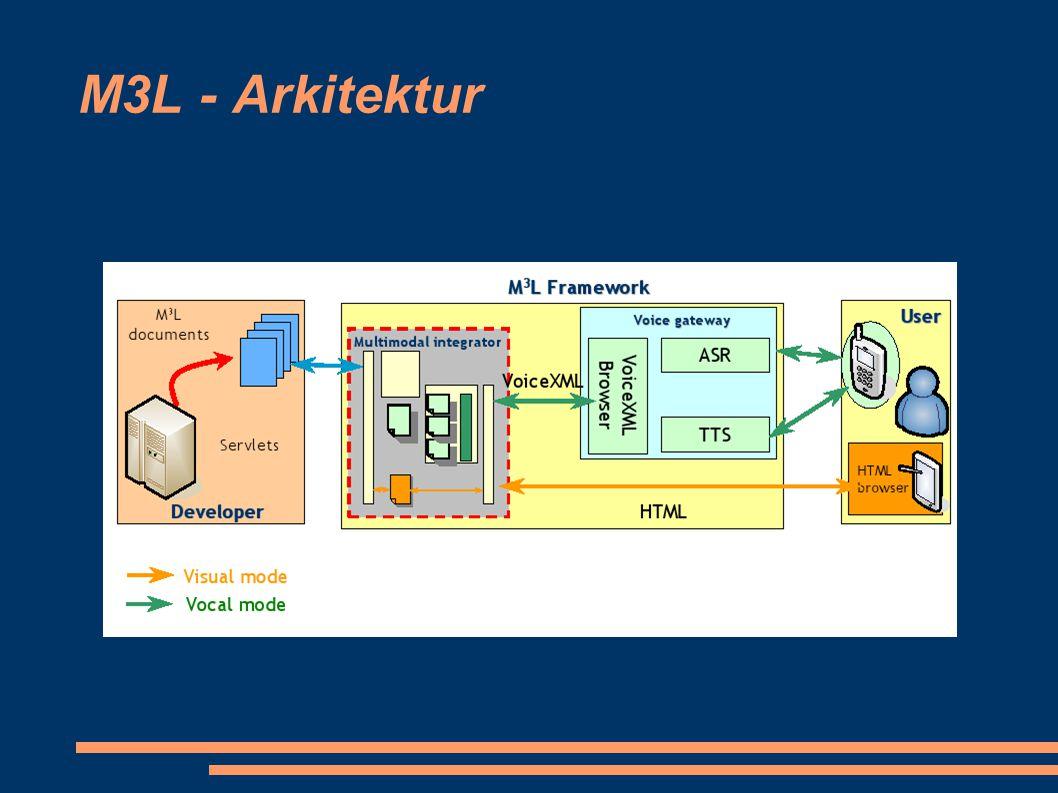 M3L - Arkitektur