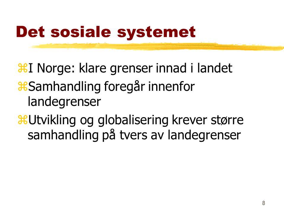 7 Samfunnet som et sosialt system zNærhet - likhet - komplementaritet zSystemet inkluderer grupper, organisasjoner og sosiale institusjoner.