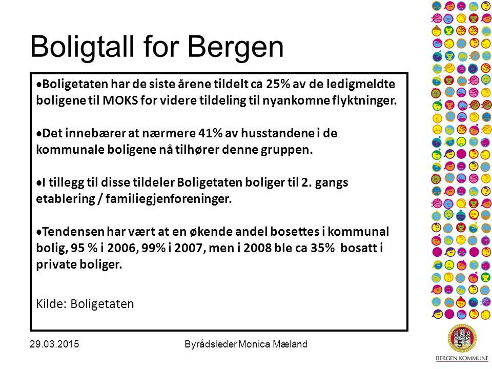 Boligtall for Bergen 29.03.2015Byrådsleder Monica Mæland5  Boligetaten har de siste årene tildelt ca 25% av de ledigmeldte boligene til MOKS for videre tildeling til nyankomne flyktninger.