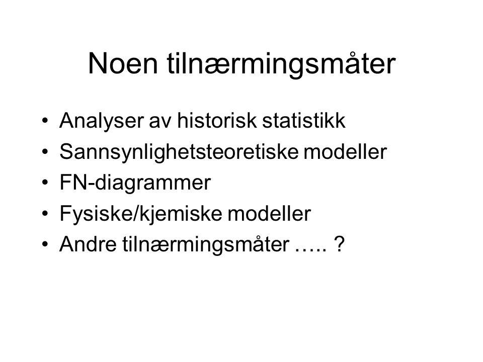 Noen tilnærmingsmåter Analyser av historisk statistikk Sannsynlighetsteoretiske modeller FN-diagrammer Fysiske/kjemiske modeller Andre tilnærmingsmåter …..