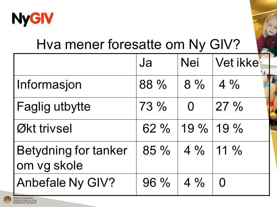 Hva mener foresatte om Ny GIV.