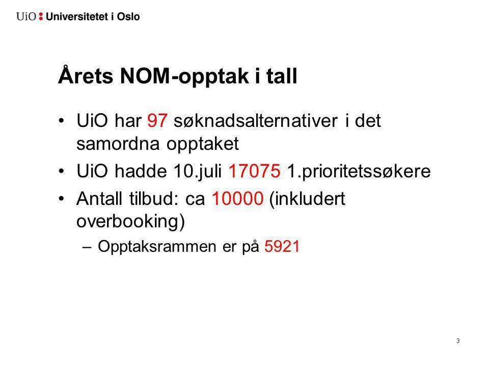 3 Årets NOM-opptak i tall UiO har 97 søknadsalternativer i det samordna opptaket UiO hadde 10.juli 17075 1.prioritetssøkere Antall tilbud: ca 10000 (i