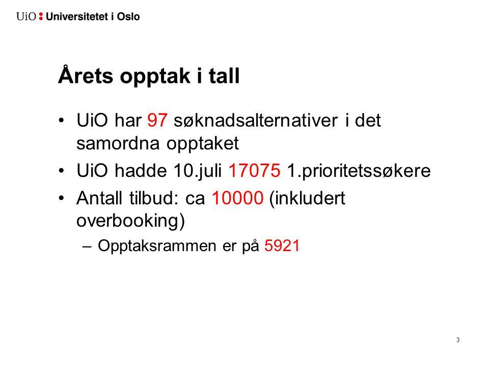 3 Årets opptak i tall UiO har 97 søknadsalternativer i det samordna opptaket UiO hadde 10.juli 17075 1.prioritetssøkere Antall tilbud: ca 10000 (inklu