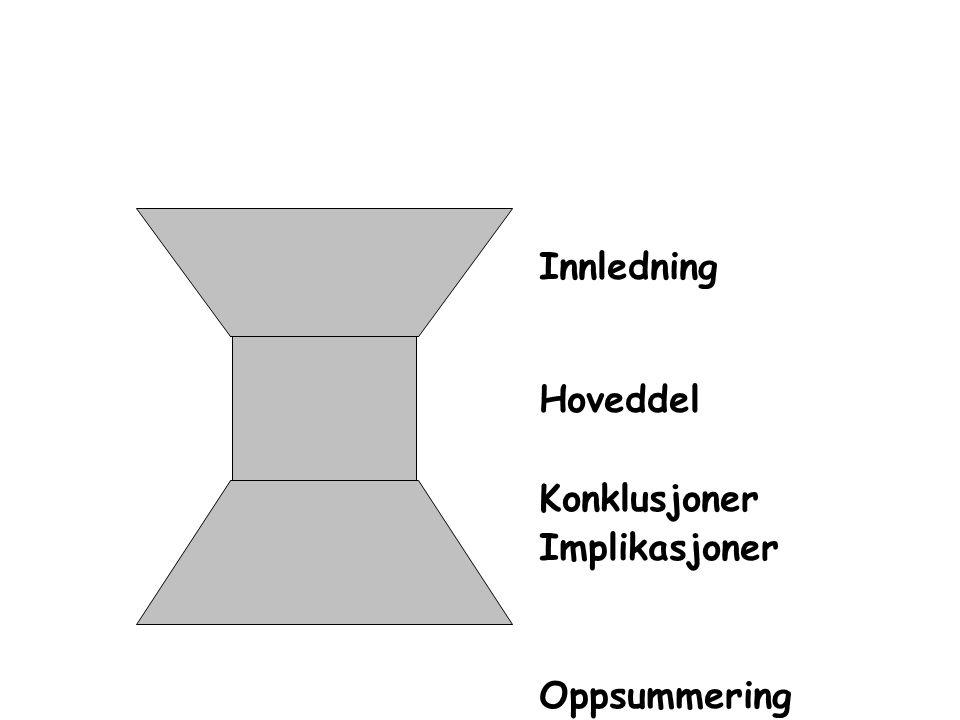 Innhold En (kun en) hovedidé A B A 1 Introduksjon Hoveddel – selve presentasjonen Konklusjon (med oppsummering)