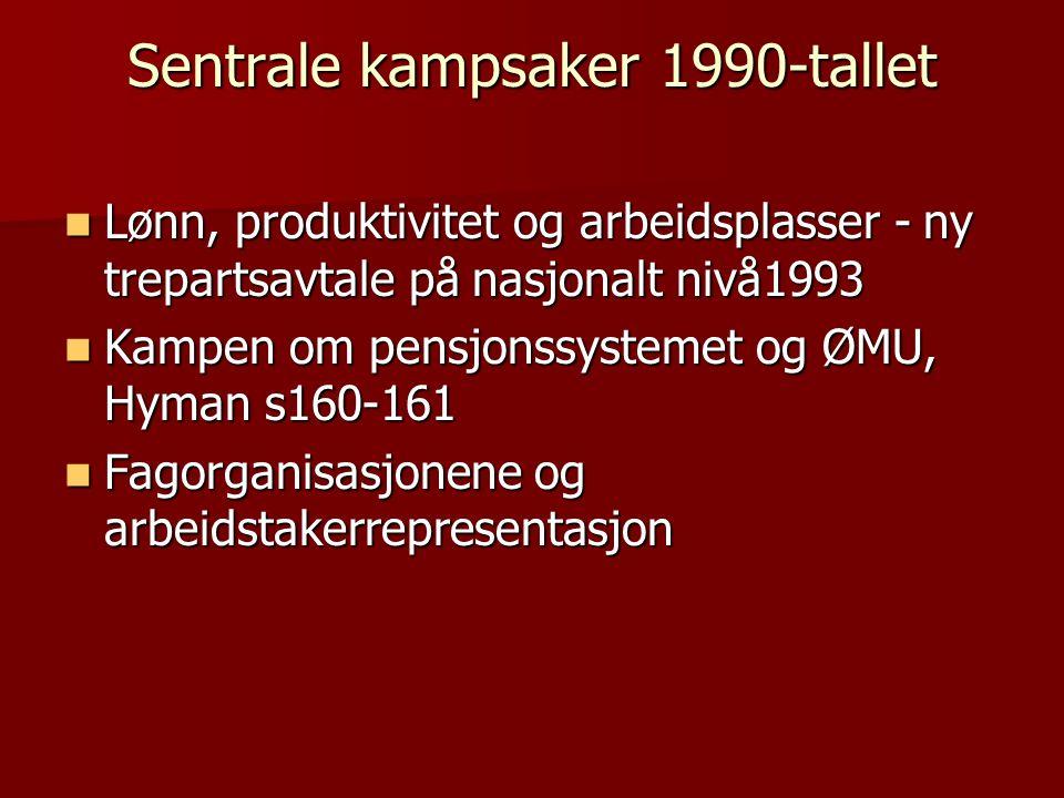 Sentrale kampsaker 1990-tallet Lønn, produktivitet og arbeidsplasser - ny trepartsavtale på nasjonalt nivå1993 Lønn, produktivitet og arbeidsplasser - ny trepartsavtale på nasjonalt nivå1993 Kampen om pensjonssystemet og ØMU, Hyman s160-161 Kampen om pensjonssystemet og ØMU, Hyman s160-161 Fagorganisasjonene og arbeidstakerrepresentasjon Fagorganisasjonene og arbeidstakerrepresentasjon
