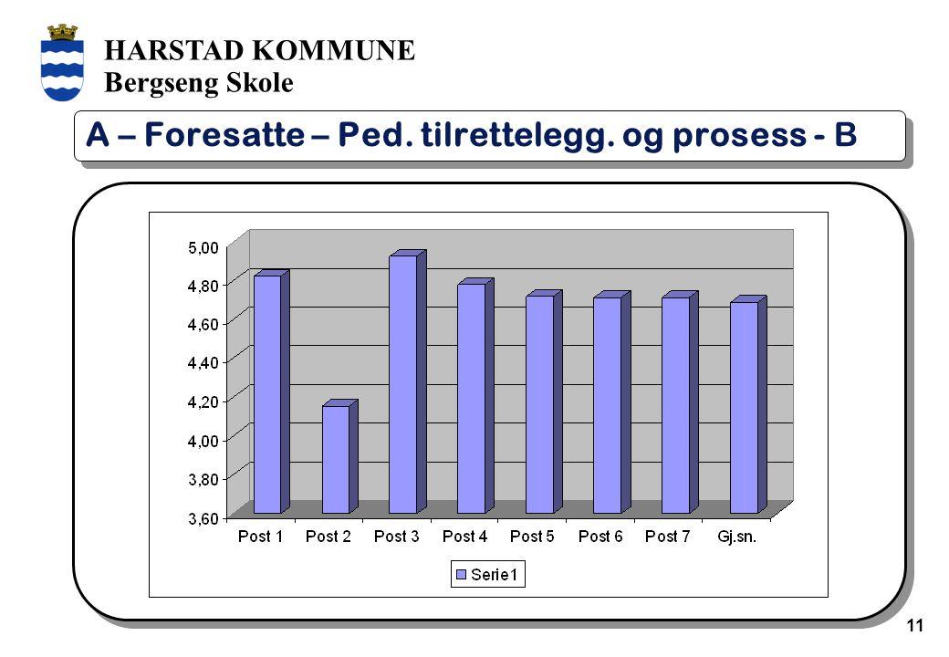 HARSTAD KOMMUNE Bergseng Skole 11 A – Foresatte – Ped. tilrettelegg. og prosess - B