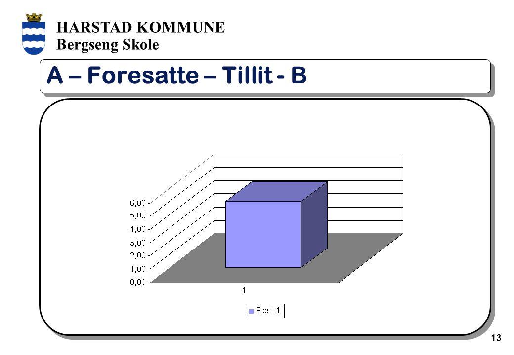 HARSTAD KOMMUNE Bergseng Skole 13 A – Foresatte – Tillit - B