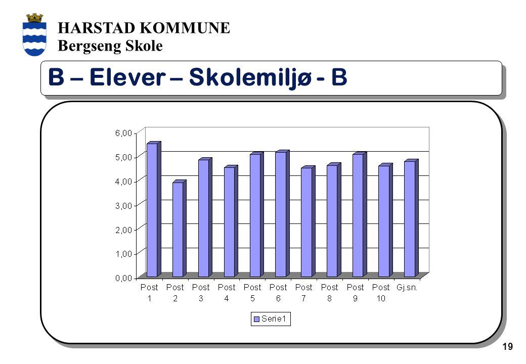 HARSTAD KOMMUNE Bergseng Skole 19 B – Elever – Skolemiljø - B