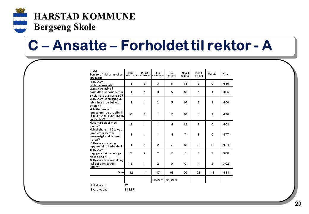 HARSTAD KOMMUNE Bergseng Skole 20 C – Ansatte – Forholdet til rektor - A