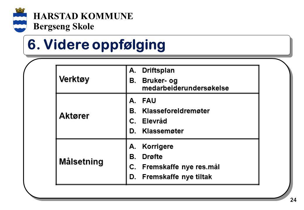 HARSTAD KOMMUNE Bergseng Skole 24 6.