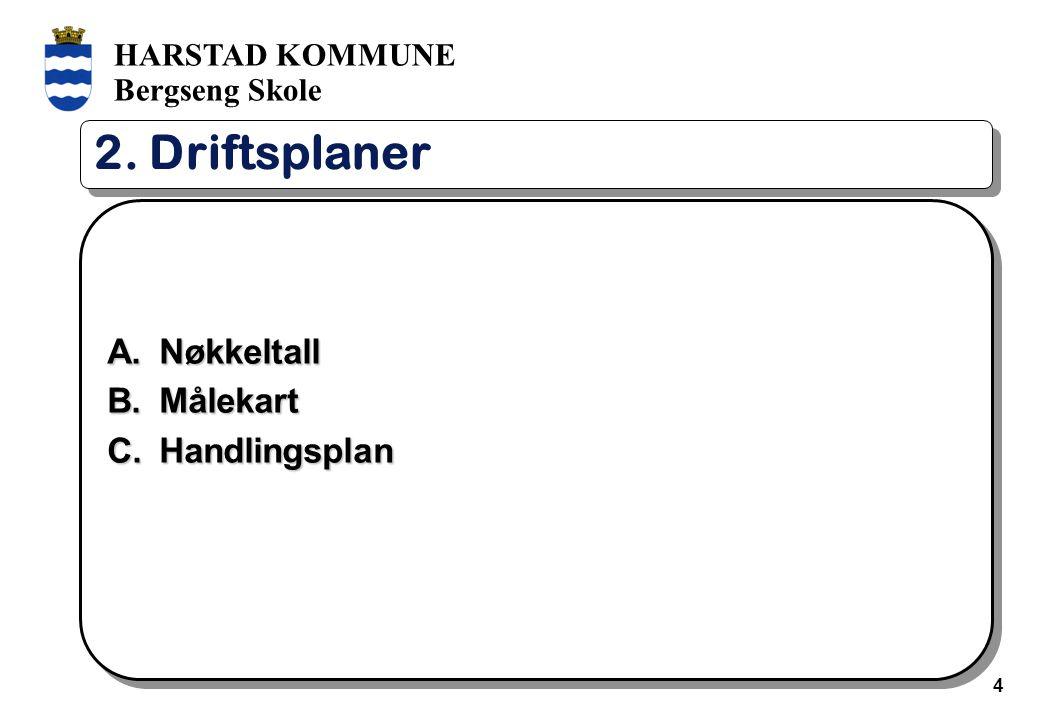 HARSTAD KOMMUNE Bergseng Skole 4 2. Driftsplaner A.Nøkkeltall B.Målekart C.Handlingsplan